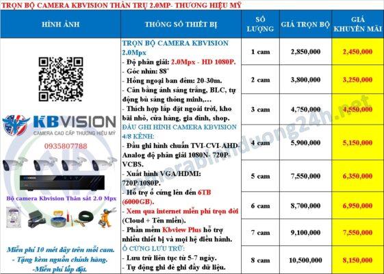 báo giá trọn bộ kbvision